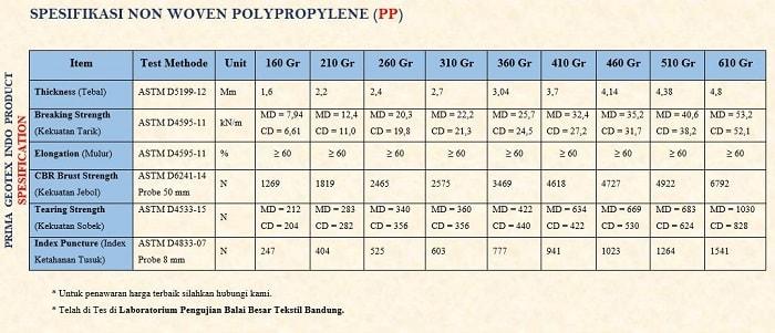 Spek Geotextile Non Woven Polypropylene